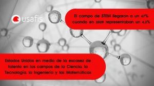 USAFIS: STEM STATS